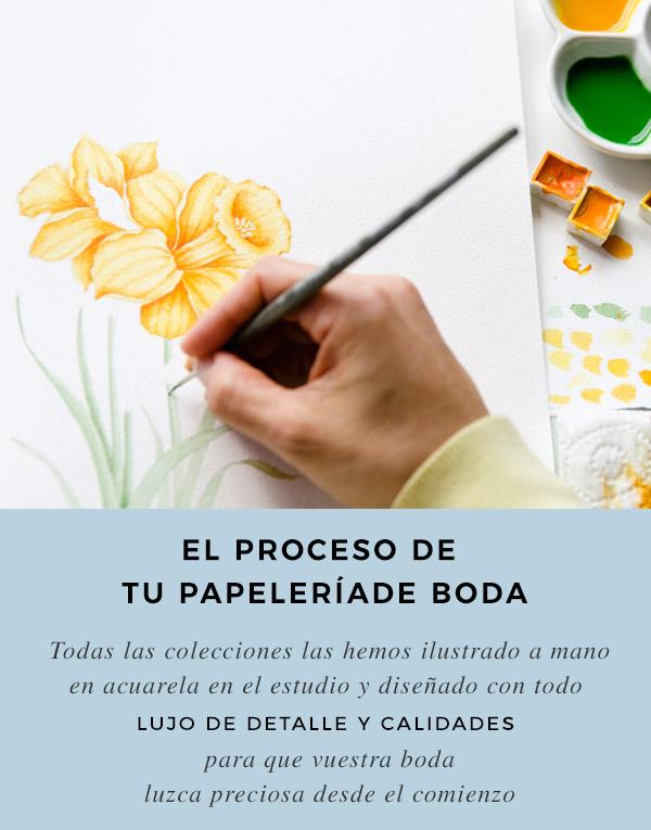 PROCESO-COMPRA-INV-CABECERA-LANDING-CUADRADAS