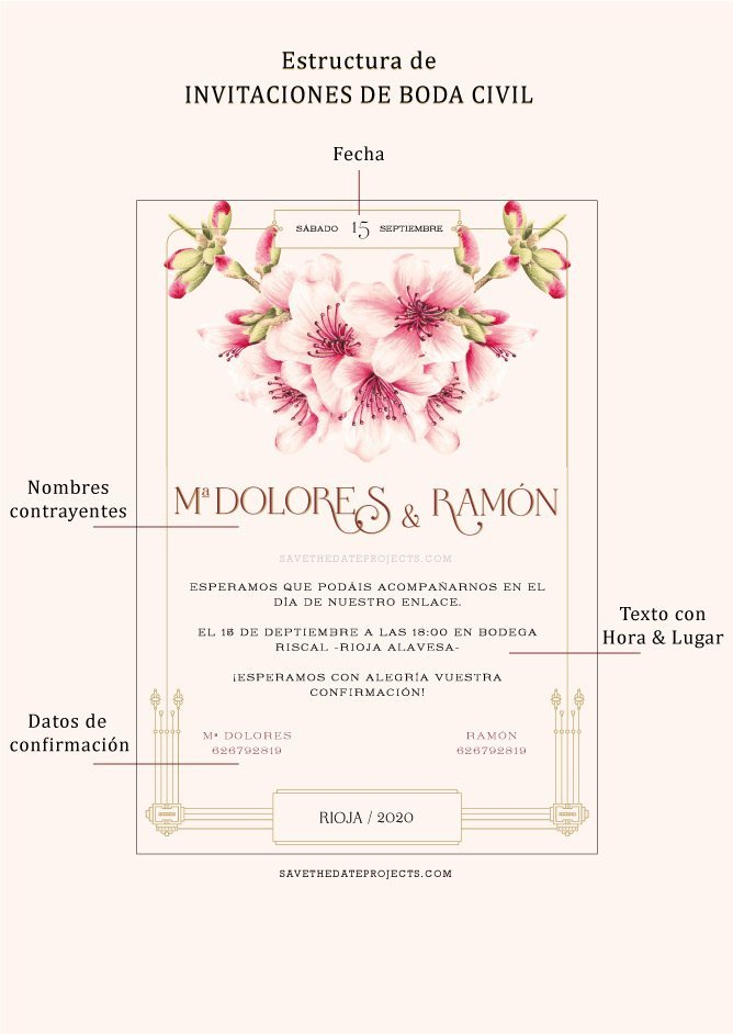 Estructura invitaciones boda civil Save the date projects