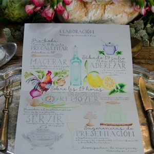 Invitaciones de boda acuarela receta Save the Date Projects